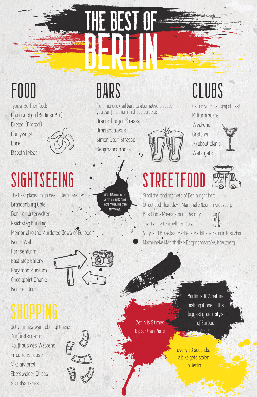 Berlijn-infographic-sanneW